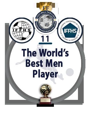 The World's Best Football Men Right Defender