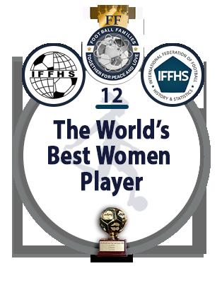 The World's Best Football Women Right Defender