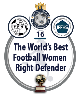 The World's Best Football Women Central Right Defender