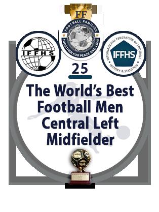 The World's Best Football Men Central Forward