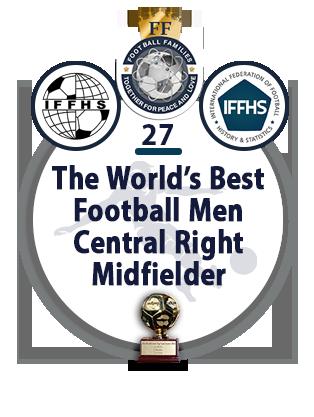 The World's Best Football Men Right Winger