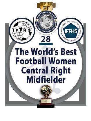 The World's Best Football Women Right Winger