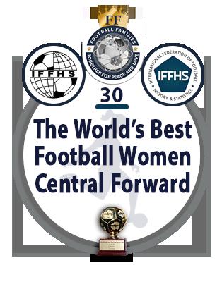 The World's Best Football Women Left Winger