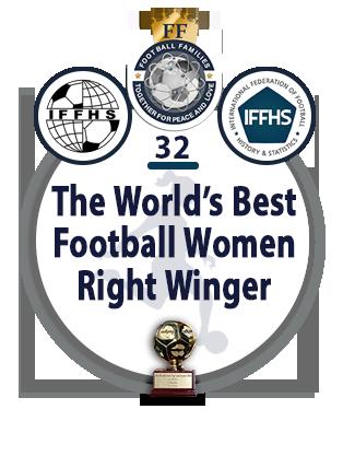 The World's Best Football Top Women International Goal Scorer (International Goals).