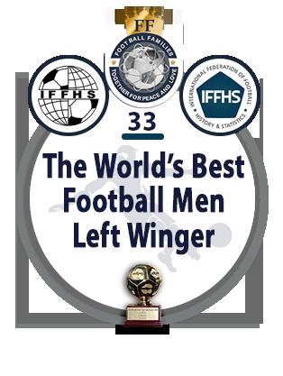 The World's Best Football Top Men Global Goal Scorer (National & International Goals).