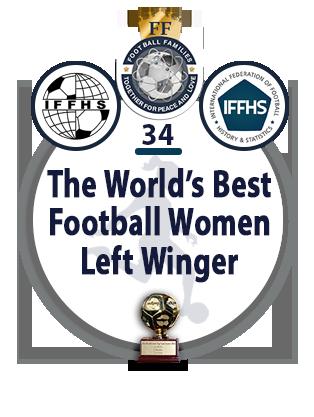 The World's Best Football Top Women Global Goal Scorer (National & International Goals).