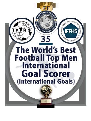 The World's Best Football Men National Goal Scorer (National Goals).