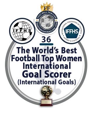 The World's Best Football Top Women National Goal Scorer (National Goals).