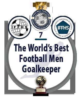 The World's Best Football Men Goalkeeper