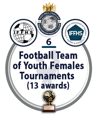 Football Team of the Youth Females Tournaments (13 awards).