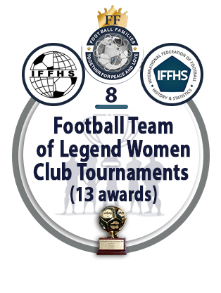Football Team of the Legend Women Club Tournaments (13 awards).