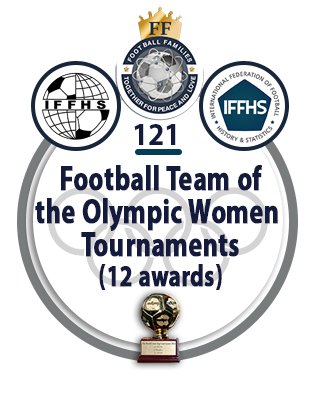 Football Team of the Olympic Women Tournaments (12 awards).