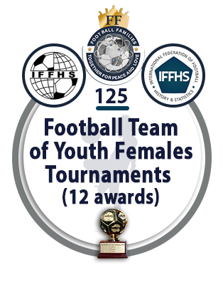 Football Team of the Youth Females Tournaments (12 awards).