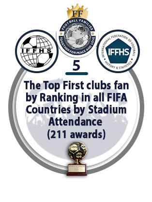 The Top First Clubs Fan by Ranking in All FIFA Countries by Stadium Attendance (211 awards).