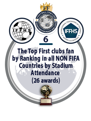 The Top First Clubs Fan by Ranking in ALL NON FIFA Countries by Stadium Attendance (26 awards).