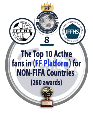 The Top 10 Active Fans in (FF Platform) for NON FIFA Countries (260 awards).