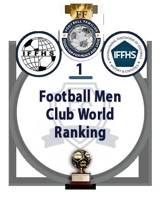 Football Men Club World Ranking.