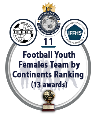 Football Youth Females Team by Continents Ranking (13 AWARDS).