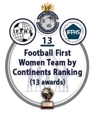 Football First Women Team by Continents Ranking (13 AWARDS).