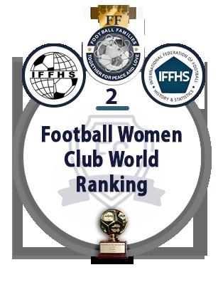 Football Women Club World Ranking.