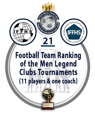 Football Team Ranking of the Men Legend Clubs Tournaments (11 players & one coach).