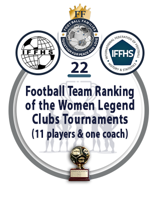 Football Team Ranking of the Women Legend Clubs Tournaments (11 players & one coach).