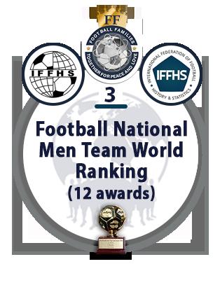 Football National Men Team World Ranking (12 AWARDS).