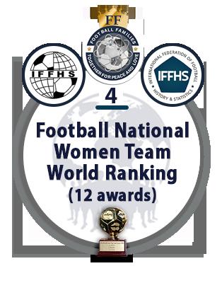 Football National Women Team World Ranking (12 AWARDS).