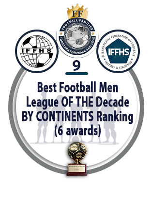 Best Football Men League of the Decade by Continents Ranking (6 AWARDS).