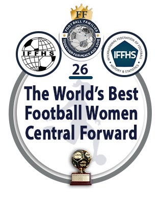 26.	The World's Best Football Women Central Forward