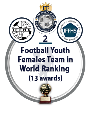Football Youth Females Team in World Ranking (13 awards).