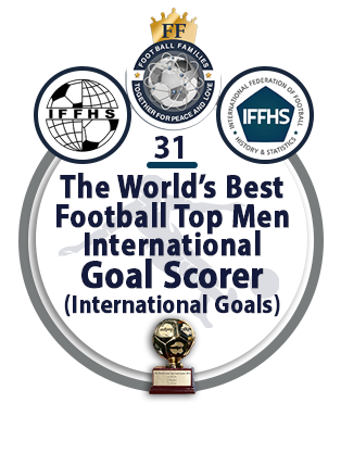 The World's Best Football Men International Goal Scorer (International Goals).