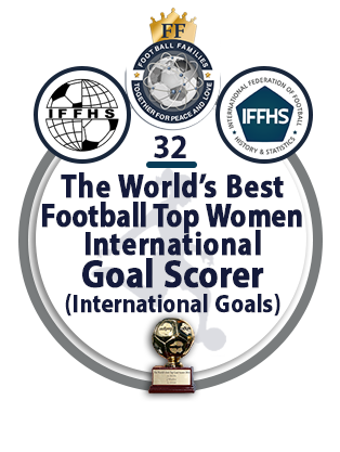 The World's Best Football Women International Goal Scorer (International Goals).
