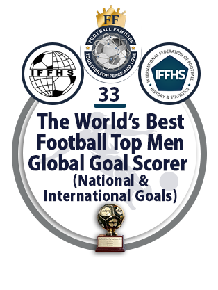 The World's Best Football Men Global Goal Scorer (National & International Goals).