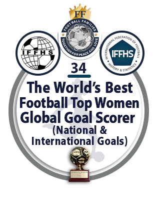 The World's Best Football Women Global Goal Scorer (National & International Goals).