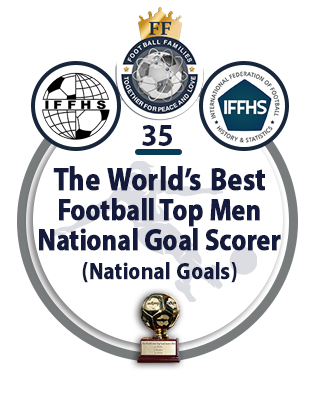 The World's Best Football Men National Goal Scorer (National Goals).