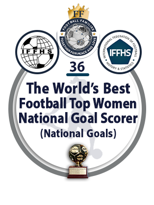 The World's Best Football Women National Goal Scorer (National Goals).