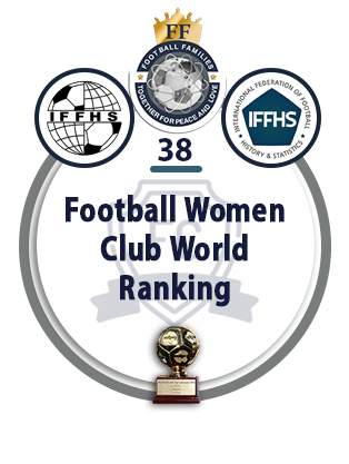 Football Women Club World Ranking.