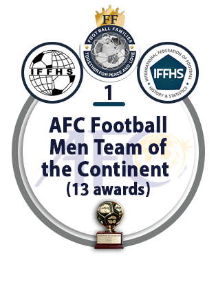 AFC Football Men Team of the Continent (13 awards).