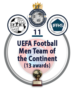 UEFA Football Men Team of the Continent (13 awards).