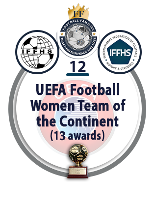 UEFA Football Women Team of the Continent (13 awards).