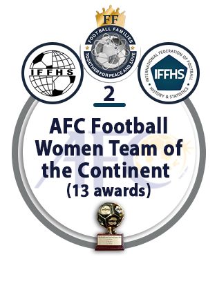 AFC Football Women Team of the Continent (13 awards).