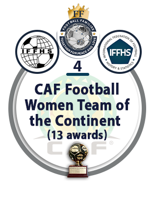 CAF Football Women Team of the Continent (13 awards).