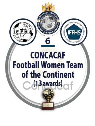 CONCACAF Football Women Team of the Continent (13 awards).