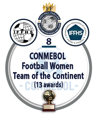 CONMEBOL Football Women Team of the Continent (13 awards).