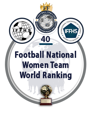 Football National Women Team World Ranking.
