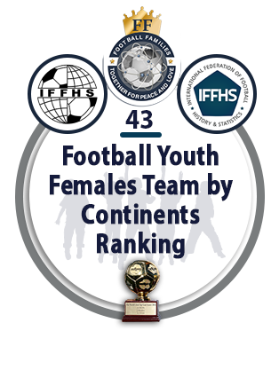 Football Youth Females Team by Continents Ranking.