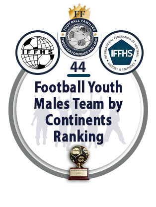 Football Youth Males Team by Continents Ranking.