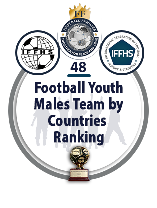 Football Youth Males Team by Countries Ranking.