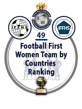 Football First Women Team by Countries Ranking.